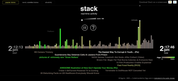 Snapshot of Digg Stack in action